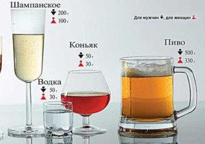 какой алкоголь можно пить при низком давлении